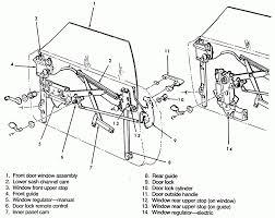 door lock parts terminology delighful lock door lock parts terminology astounding car door lock parts