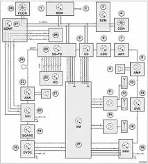 bmw z radio wiring diagram wiring diagrams bmw 528i stereo wiring diagram jodebal