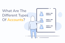 Part Two Preparing A Chart Of Accounts Answers What Are The Different Account Types In Accounting Kashoo