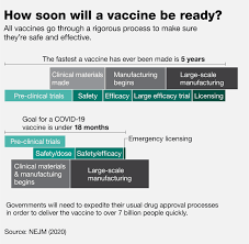 This week an elderly uk woman became the first person outside of a trial to get the newly approved vaccine. What You Need To Know About The Covid 19 Vaccine Bill Gates