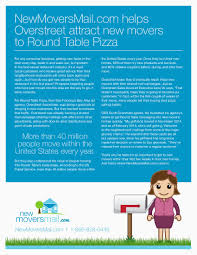portfolio from round table pizza corporate fice image source casestudywhitepapergeek