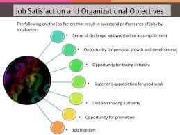 introduction to human resource management презентация онлайн 100