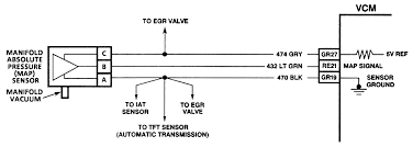 ford map sensor wiring diagram ford get images about world maps 1999 oldsmobile 88 3 8l fi ohv 6cyl repair guides fuel description fig ford map sensor wiring diagram
