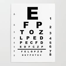 Eye Chart Poster Eye Test Chart Poster By Homestead