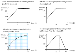 Distance Velocity Time Graphs Ssdd Problems