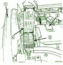jeep grand cherokee limited looking to a diagram showing jeep grand cherokee upper housing fuse box diagram 290x300 2004