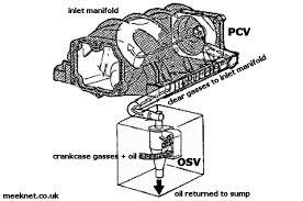 similiar bmw il engine diagram keywords bmw 740il engine diagram moreover lincoln mark viii fuse box diagram