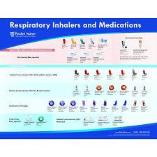09 31 1001 Pocket Nurse Laminated Respiratory Inhaler And Medications Poster
