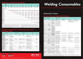 Welding Selection Chart Click Here To The Boc Welding Consumables Selection Chart