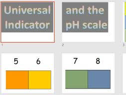 Universal Indicator Ph Color Chart Ph Scale And Universal Indicator Colours