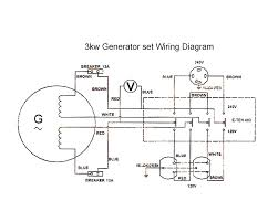 generator wiring diagram together with large view wiring diagram 3 Chinese ATV Wiring Schematic generator wiring diagram plus wiring diagram and electrical schematics in remarkable diagrams electrical layout diagram cummins