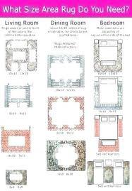 common area rug sizes carpet standard dimensions kansas city dimension