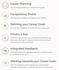 What Are Your Personal And Career Goals Develop Team Creates Tools To Support Personal Career