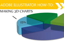 Illustrator Tutorial 3d Pie Charts Youtube Showing