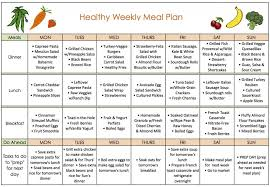 Easiest Meal Plan To Lose Weight La Femme Tips