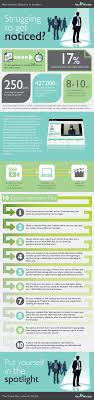 53 Best Images About Resume And Interviewing Tips On Pinterest