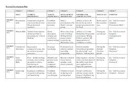 personal development portfolio template. Personal Performance Plan Template Personal Development Plan