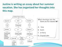 crct question of the day ppt  justine is writing an essay about her summer vacation