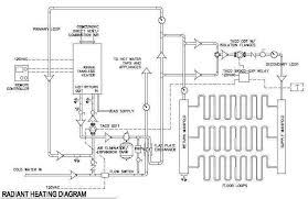 piping diagram for radiant floor heat the wiring diagram boiler tankless water heater wiring diagram
