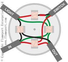 Light Junction Lighting Circuits Using Junction Boxes