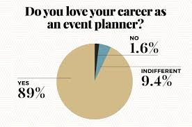Duties Of An Event Planner 99 Resources To Get Into Event Planning Updated 2019
