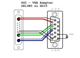 xbox av wiring diagram wiring diagram libraries xbox av wiring diagram