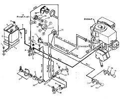 wiring diagram for craftsman the wiring diagram craftsman riding lawnmower parts model 502254260 sears partsdirect wiring diagram