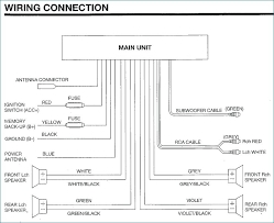sony 16 pin wiring diagram wiring diagram wiring diagram for a car radio also sony car stereo 16 pin wiringsony radio wiring harness