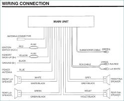 sony 52wx4 wire diagram wiring diagram sony xplod wiring diagram wiring diagram datasourcesony xplod wiring harness wiring diagram datasource sony xplod 600w