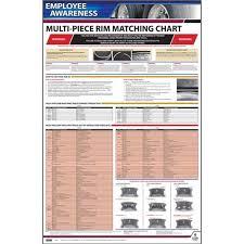 Multi Piece Rim Matching Chart Osha 3403 Employee Awareness Poster