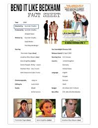 college essays college application essays the college board essays on movie summary bend it like beckham
