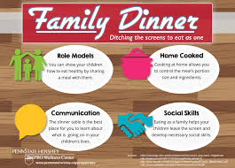 family meals month family dinner infographic penn state pro wellness penn state pro