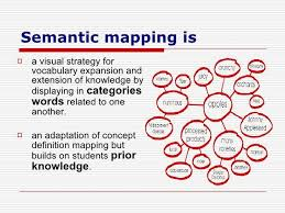 semantic maps usage for development of enhanced word meaning essay semantic maps usage for development of enhanced word meaning essay writing literacy