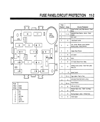 similiar 03 ford explorer fuse diagram keywords 1992 ford explorer fuse box diagram besides 2008 1992 get image