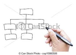 Sketch Org Chart Organization Chart By Hand Drawing