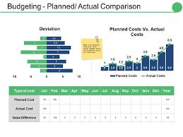 Budgeting Planned Actual Comparison Ppt Portfolio Ideas