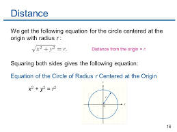 16 16 distance we get the following equation for the circle centered at the origin with radius r