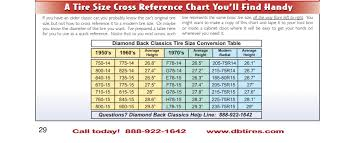 Tyre Size Conversion Chart Tyres Size Conversion Chart