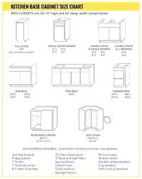 height of upper cabinets standard height of kitchen base cabinets lovely standard upper cabinet height measuring