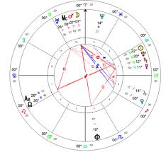 Why Read Horoscopes For Your Rising Sign Midnight Moon