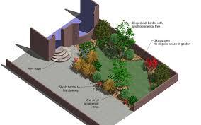 Small Picture Garden Design Garden Design with Front Garden Designs with Home
