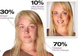 how dinair airbrush makeup works