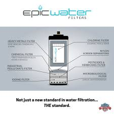 portable water filter diagram. Advanced Filter | Replacement For Sports Bottle + Ultimate Travel The Answer - Epic Portable Water Diagram