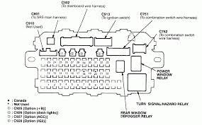 2001 honda cr v fuse box diagram wiring diagrams schematic cr v fuse box auto electrical wiring diagram 2012 honda cr v fuse panel 2001 honda cr v fuse box diagram
