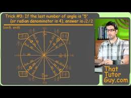 Calculus Circle Chart Tricks For Memorizing The Unit Circle Chart Math Teacher