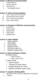 essay types types of essay writing