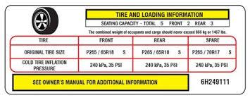Toyo Tire Pressure Chart Understanding And Choosing The Optimal Tyre Pressures