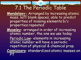 Unit 3 Notes: Periodic Law Dunton Honors Chem. Periodic Table ...
