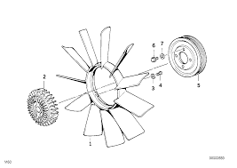 Cooling system fan fan coupling