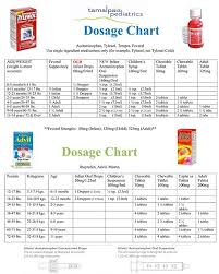 Ibuprofen Dosing Chart Baby Bedowntowndaytona Com